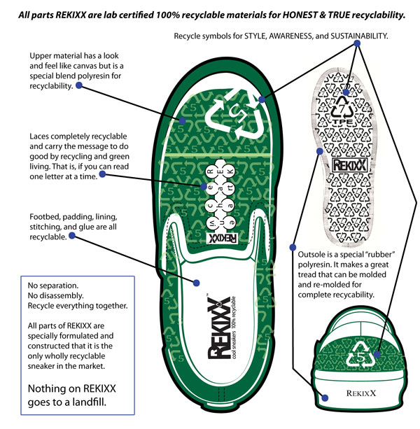 ReKixx sneaker blueprint. Image courtesy of ReKixx.