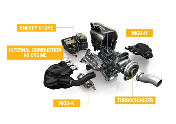 2014 F1 Renault Engine